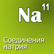 Соединения натрия